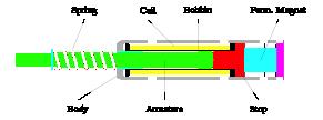 MLM Fig2