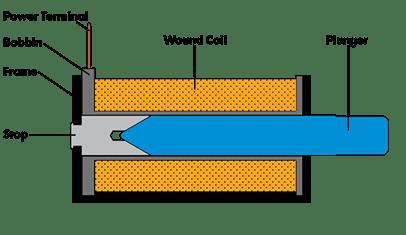 Blog_diagram05x.png