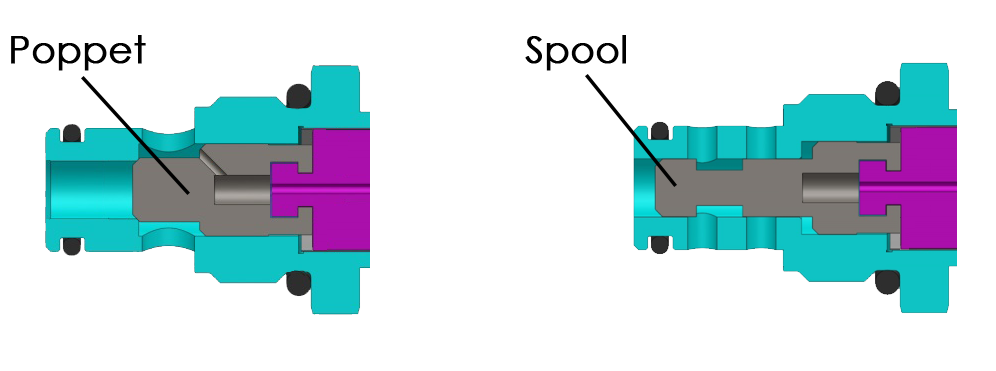 valvediagram.png