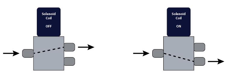 3 way valve.png
